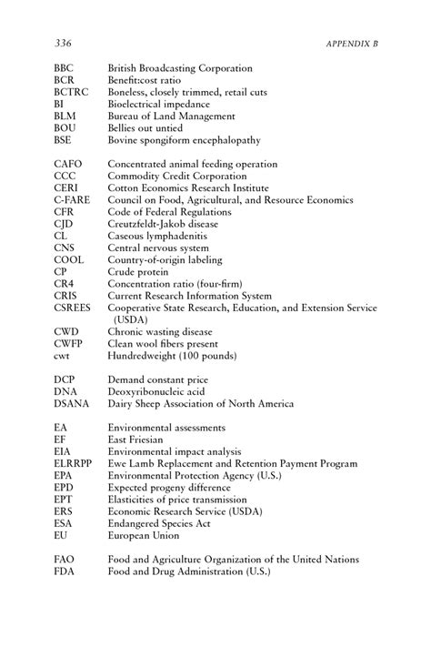 abbreviation for room appendix b abbreviations and acronyms changes in the sheep industry in the united states