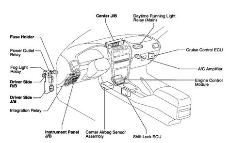 toyota corolla 2005 fuse box 28 wiring diagram images