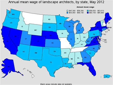 Landscape Architect Salary