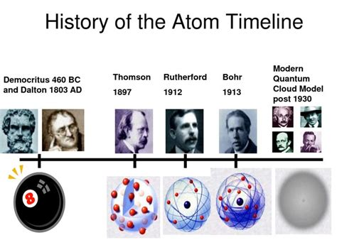 great themes for atom timeline of the models of the atom atomic models