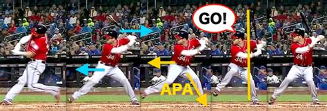 weight transfer baseball swing two kinds of different hitting mechanics 7 野球技術 バッティング理論