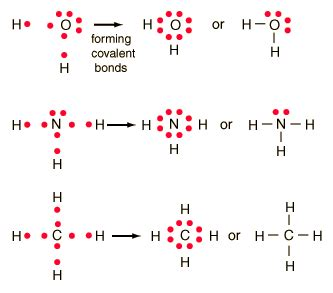 electron dot diagram of h2o my name is bond covalent bond electron dot diagram
