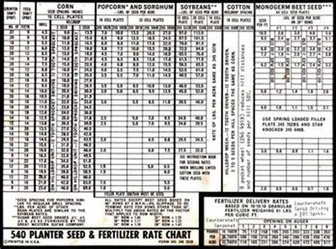Oliver 540 Corn Planter Chart Tractorshed Com