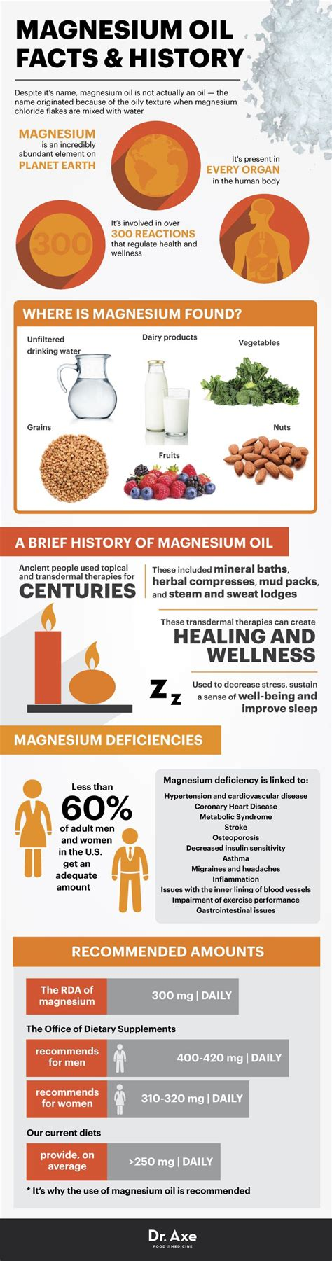 taking magnesium before bed 8 all natural sleep aids you already have at home ghostbed