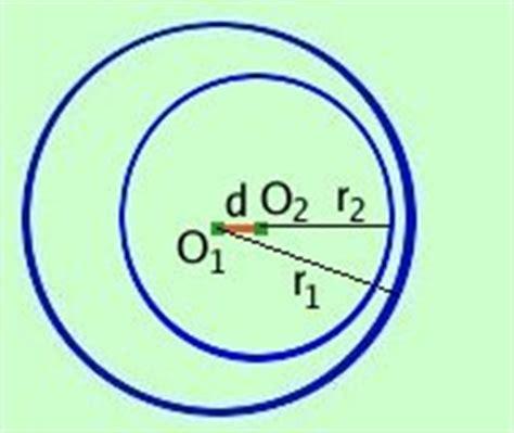 circonferenze tangenti internamente mutue posizioni fra due circonferenze