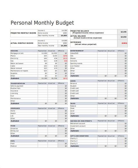 templates for budgets monthly best 20 budget templates ideas on bill