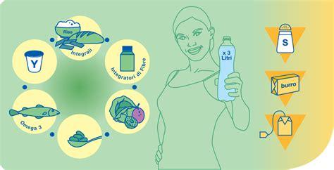 alimentazione fibre alimentazione varia l importanza delle fibre nathura