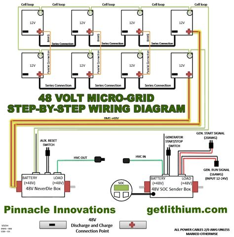 48 volt battery wiring diagram 48 get free image about