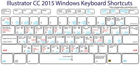 illustrator keyboard tutorial illustrator shortcuts by peggywalters on deviantart