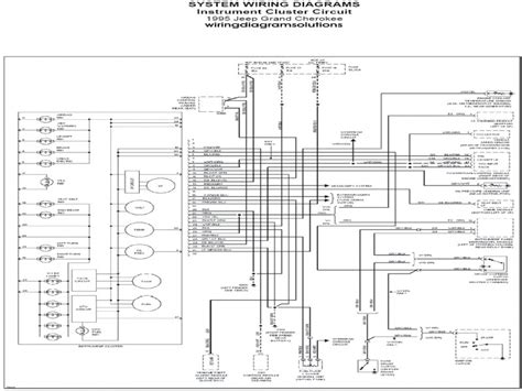 Jeep Wrangler Fuse Box Diagram Grand Cherokee Wiring Forums