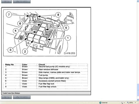 Power Lifier V8 fuse box diagram for 2006 saturn ion fuse free engine