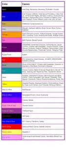 ribbon color meanings 1000 images about awareness ribbons on