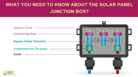 what do you need for solar power what you need to about solar panel junction box power from sunlight