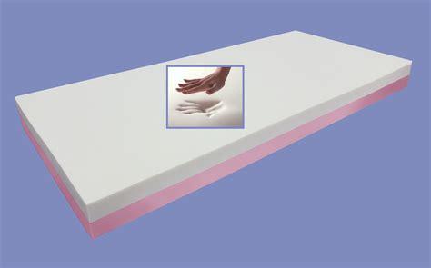 matratzen gegen rückenschmerzen viscoelastische matratze mit 7 cm viscoschaum h 246 he 18 22