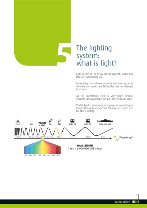 apex advanced automotive lighting system reduction of co2 emissions for automotive systems autos post