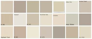 Interior Designer Vs Interior Decorator Neutral Paint Colors Greige Designers Favorites Flickr