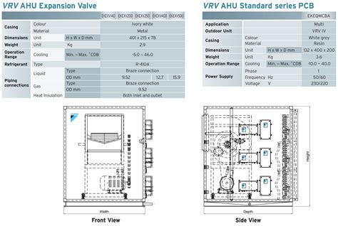 Ac Vrv Iii Daikin daikin air handling unit diagram daikin vision air