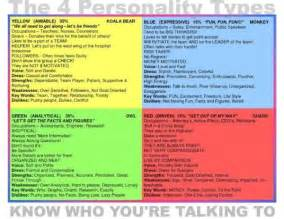 personality colors different personality types writing projects to try