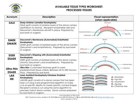 anatomy and physiology coloring workbook answers page 98 tissue types worksheet wiildcreative