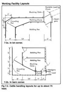 Calving Barn Figure 1 Handling Facilities Save Labour Images Frompo
