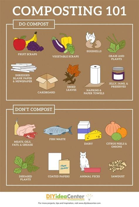 compost  home composting  home home