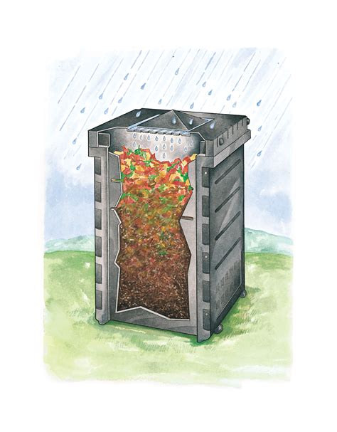 Compost Bin Dw 174 S Compost Bin Pyramid Composter Gardeners