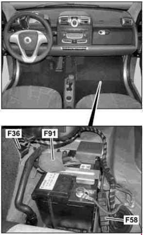 Smart Fortwo (451; 2007 - 2015) - fuse box diagram - Auto