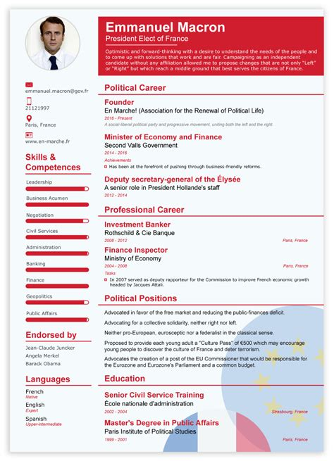 layout of a one page cv one page cv of french president emmanuel macron