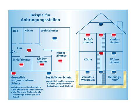 Pflicht Rauchmelder Nrw by Rauchmelder Sind Lebensretter Freiwillige Feuerwehr