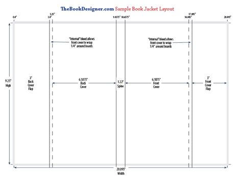 free book jacket layout template for diy self publishers
