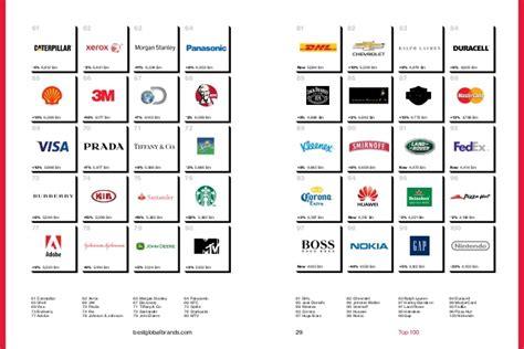 global best brands interbrand best global brands 2014 report