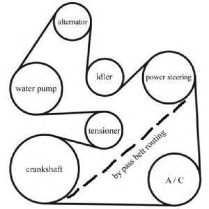 2001 ford explorer drive belt diagram 2001 ford explorer