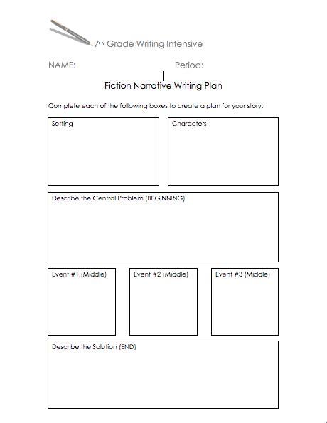 printable essay planning sheet writing intensive