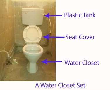 The Water Closet Story by Image Gallery Wc Meaning