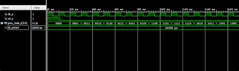 test bench waveform vlsicoding design gray counter using vhdl coding and