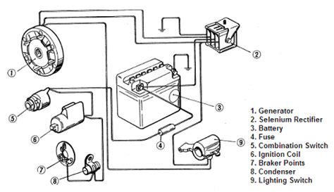 basic motorcycle diagram basic free engine image for