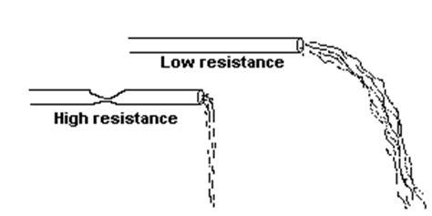 low value resistors bec page1