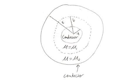 calculate inductance per unit length calculate the inductance per unit length of a coax chegg