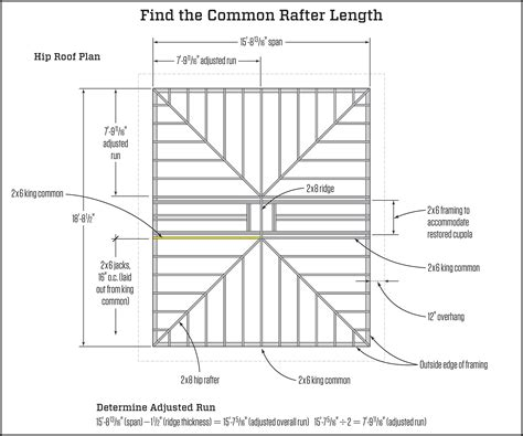 rafter layout video fast jack rafter layout and cutting jlc online framing