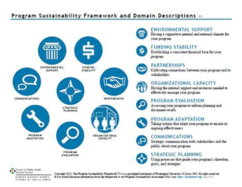 sustainability plan template cphss sustainability framework and assessment tool