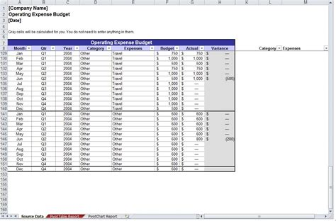 operating budget template operational budget template