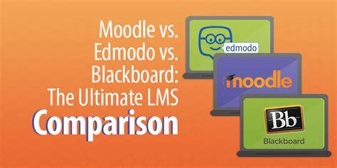 edmodo vs moodle vs edmodo vs blackboard the ultimate lms comparison