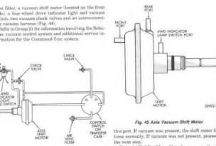 1991 jeep vacuum diagram wedocable