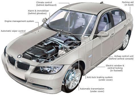 auto electrical repair auto electrical repair