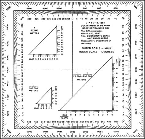 printable square protractor fm3 25 26 chptr 4 grids