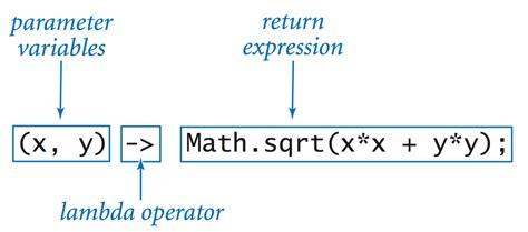 visitor pattern java lambda designing data types