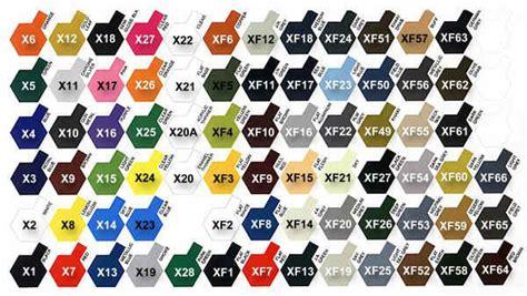 tamiya color chart s colour reference charts tamiya colour map ipms