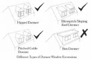 Different Dormer Styles Types Of Dormer Window Loft Conversions