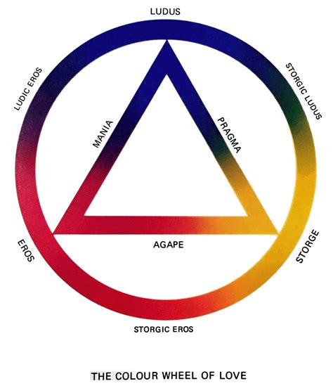 color wheel definition color wheel theory of