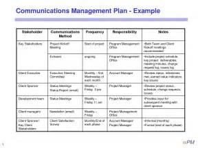 Communication Plan Template For Project Management best photos of communication plan exle exle